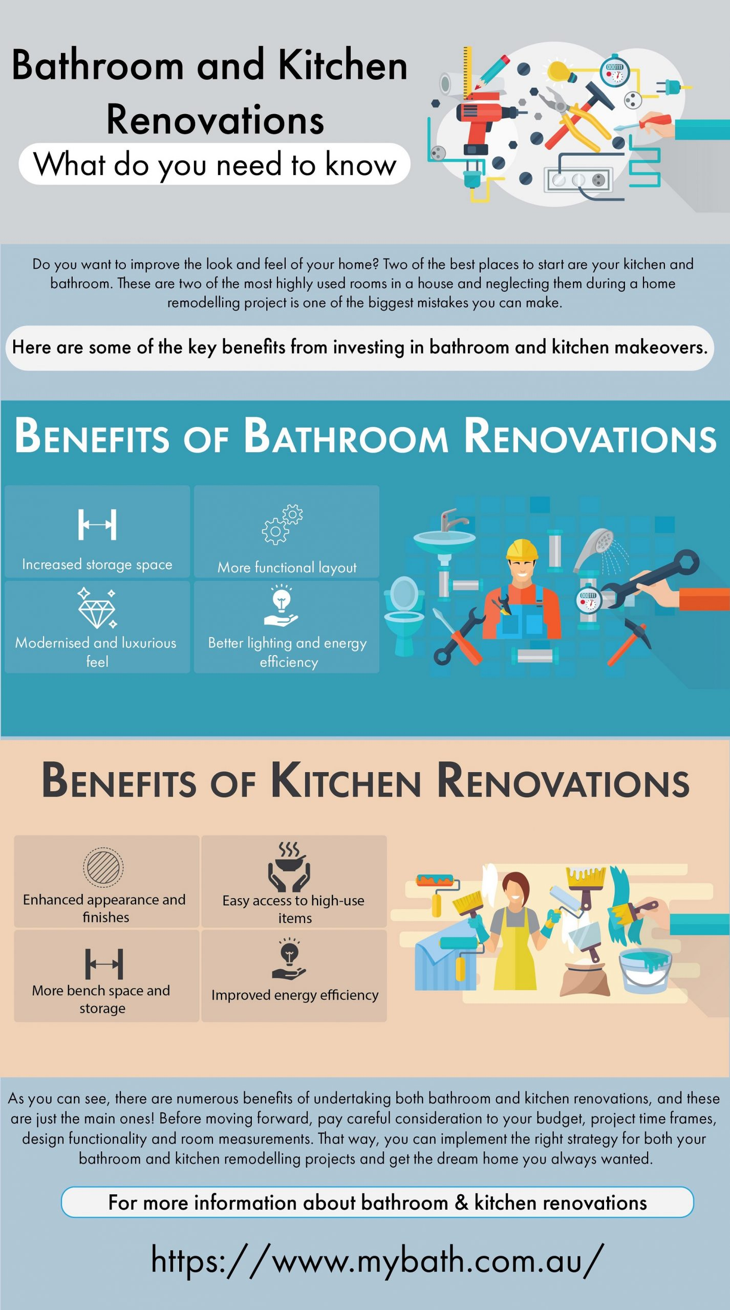 my bathroom renovations infographic